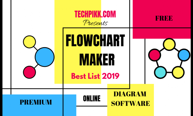 Flowchart Maker: Free & Best Online Diagram Software List