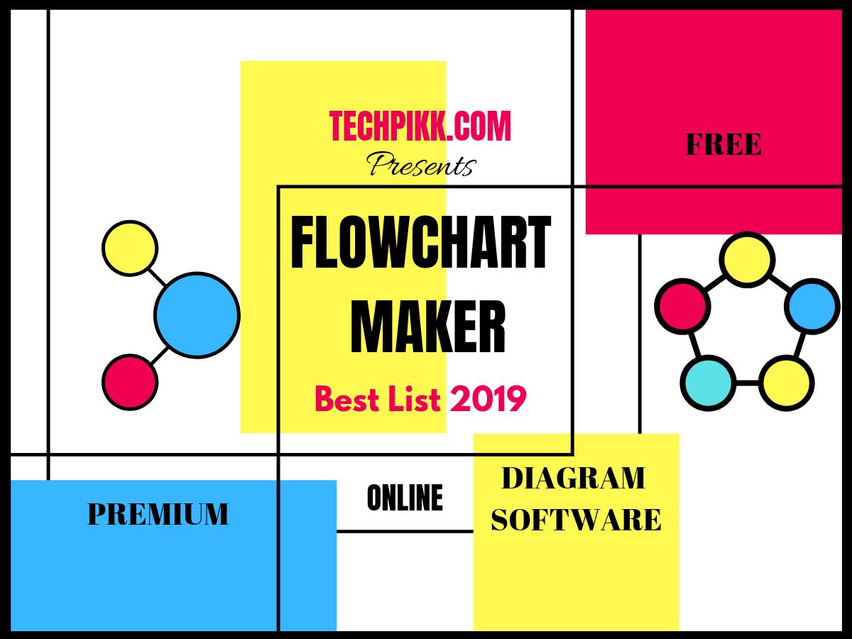 Flowchart Maker: Free & Best Online Diagram Software List